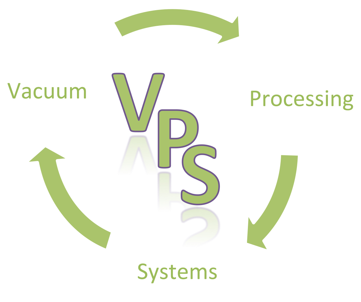 Vacuum Processing Systems